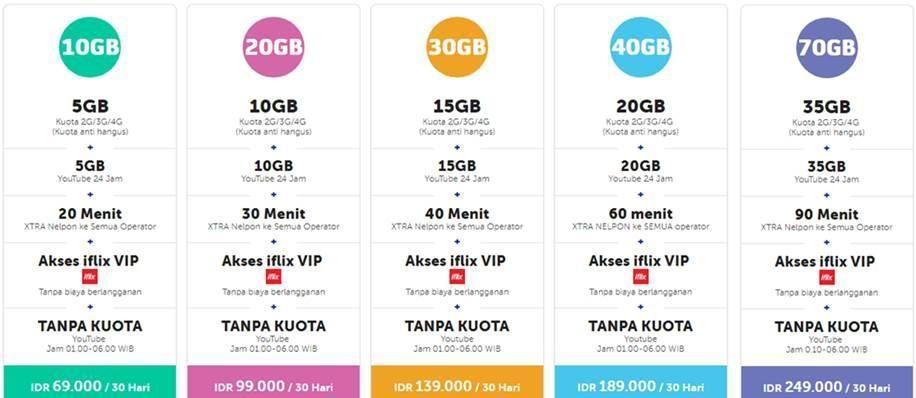 paket Internet Combo VIP