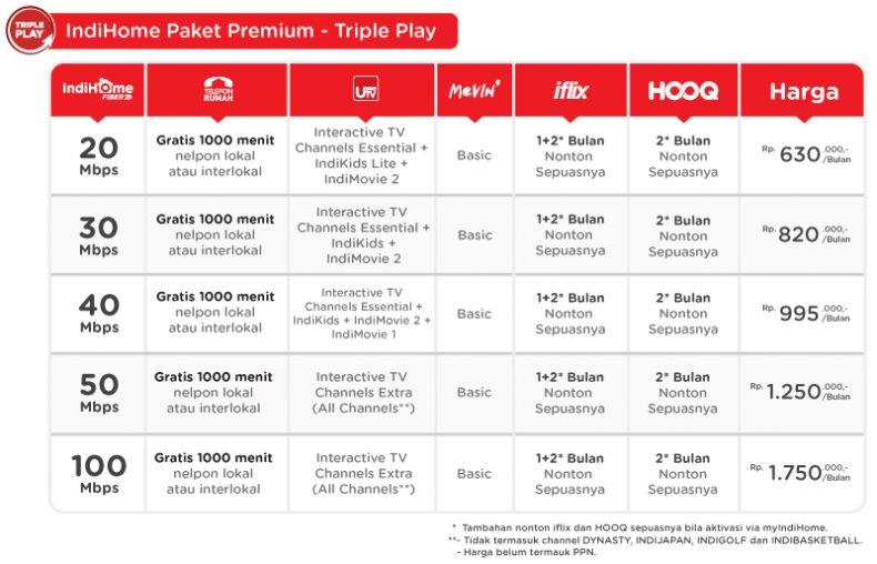 paket premium mobile